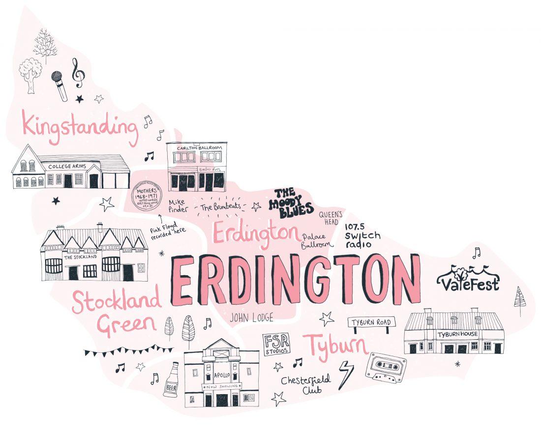Erdington